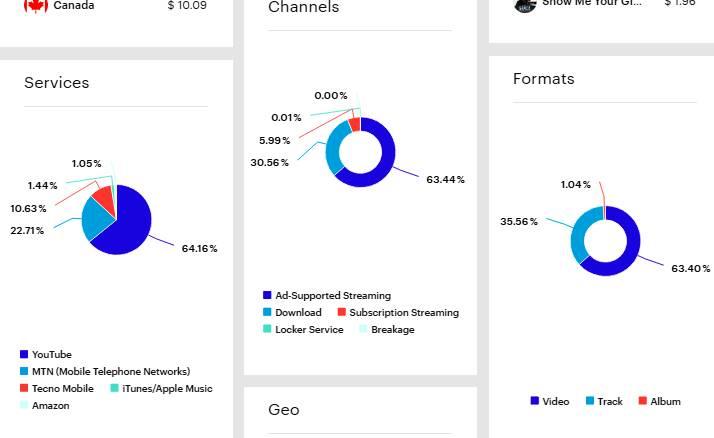 SalesPlatforms.jpg